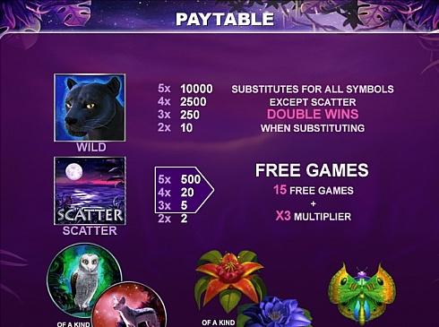 Wild и Scatter в игре Panther Moon